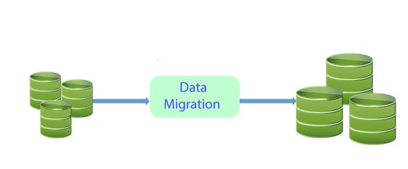 Best Data Migration Services Company in Bangalore