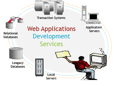 web-application