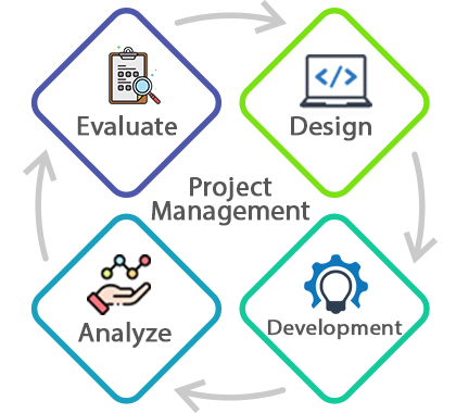 Project Management crossroadelf